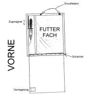 futterautomat bauen schaltuhr bzw strom nur f r 10sek wie ersatzteilversand reparatur. Black Bedroom Furniture Sets. Home Design Ideas